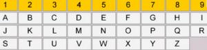 numerologiezen tableau